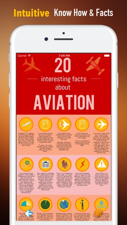 Aviation 101| Tutorial with Glossary and News
