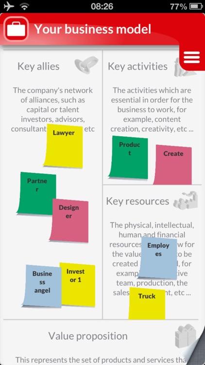 Entrepreneur : Develop your Business model