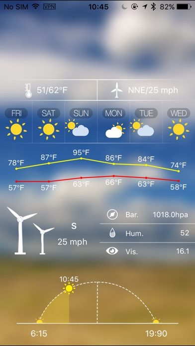 iWeather for 7 Days屏幕截圖5