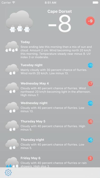weatherlr