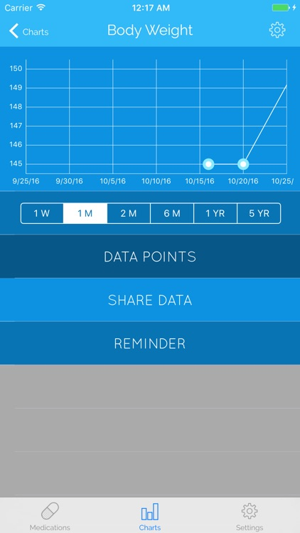 Fight: Conquer Diabetes By Tracking Your Health screenshot-2