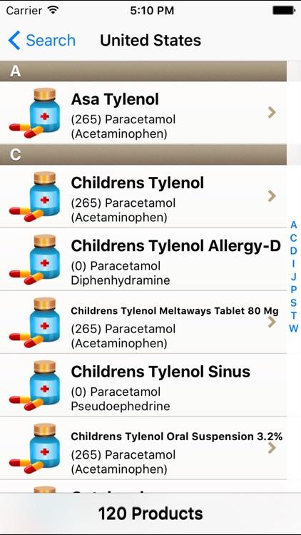 Traveler's Pharmacy - Equivalent Medications