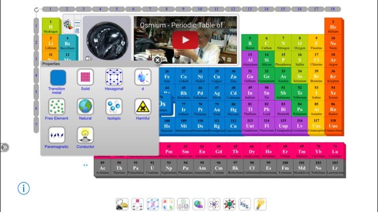 Semanoor Periodic Table screenshot-4