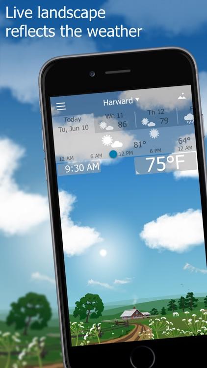Awesome Weather YoWindow screenshot-0