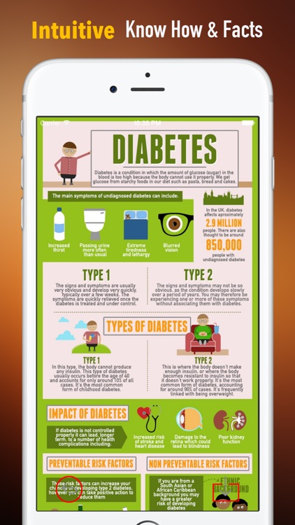 Diabetes Glossary and Cheatsheet:Study Guide