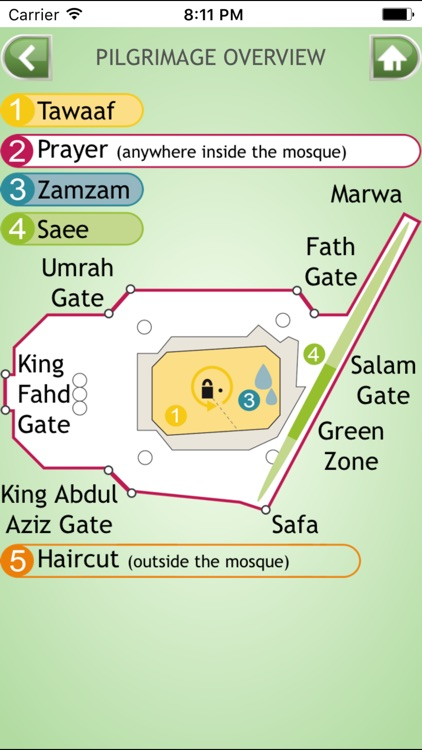 Umrah Guide screenshot-2