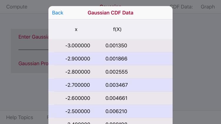 Gaussian Probability screenshot-4