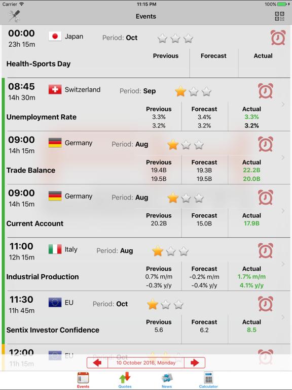 Economic Calendar Forex FxTeam screenshot