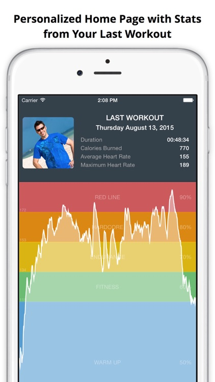 MotiFIT - Workout Tracker + Heart Rate Monitor screenshot-0