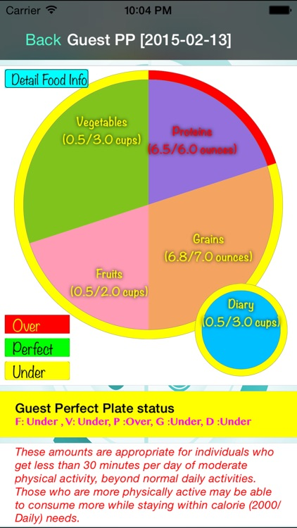 Perfect Plate screenshot-3