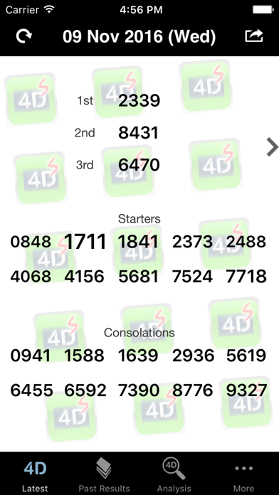 SG 4D - Revenue & Download estimates - Apple App Store