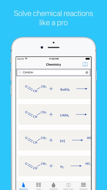 Chemistry - solve reactions and use periodic table