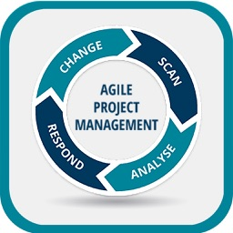 Agile Project Management Step by Step Videos