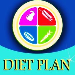 Diet Planner - Diet Solution