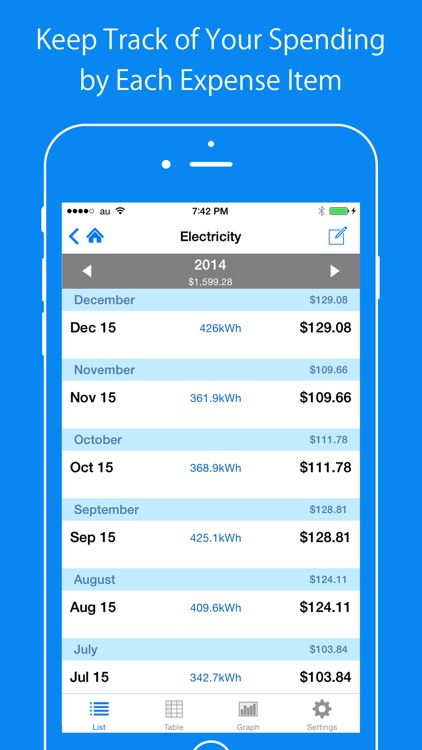 CostMan - manage your expenses