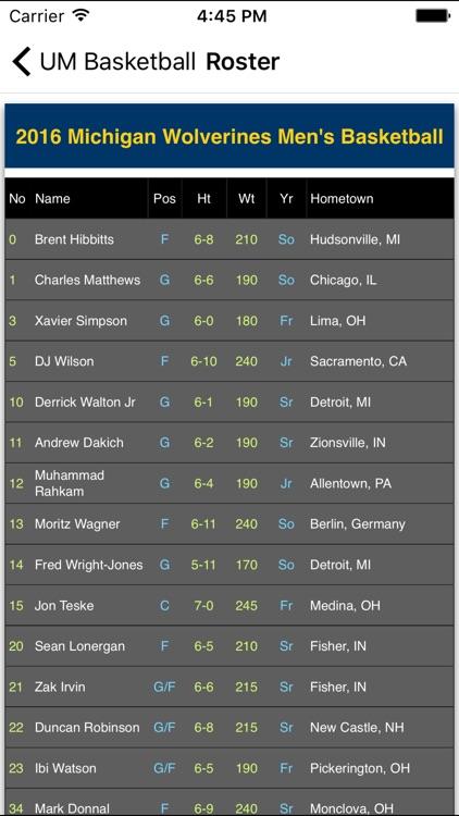 Basketball - University of Michigan Wolverines