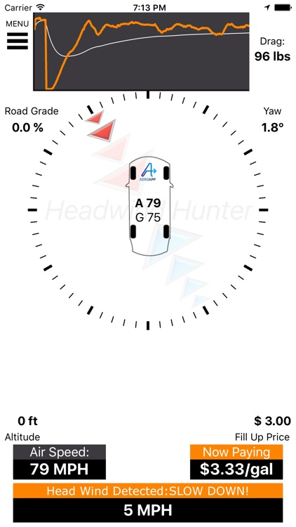 Headwind Hunter