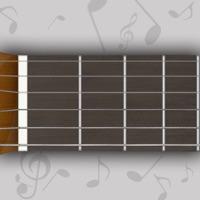 Codes for Guitar Scorist Free Hack