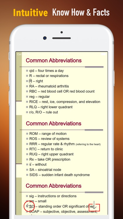 Medical Abbreviation- Flashcards and Video Guide by CloudyBrain com