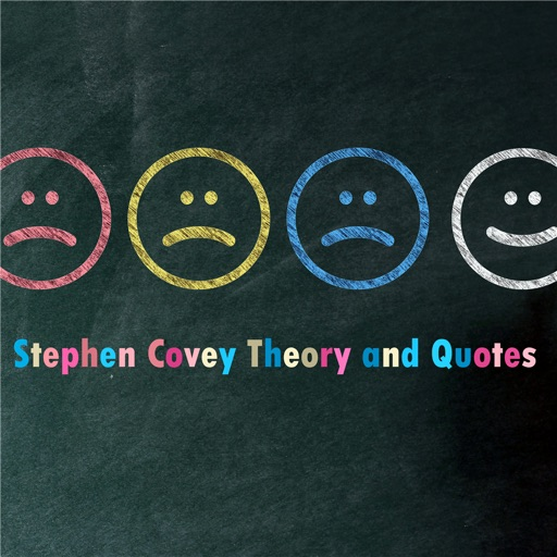 Stephen Covey Theory-Study Guide with Tutorial