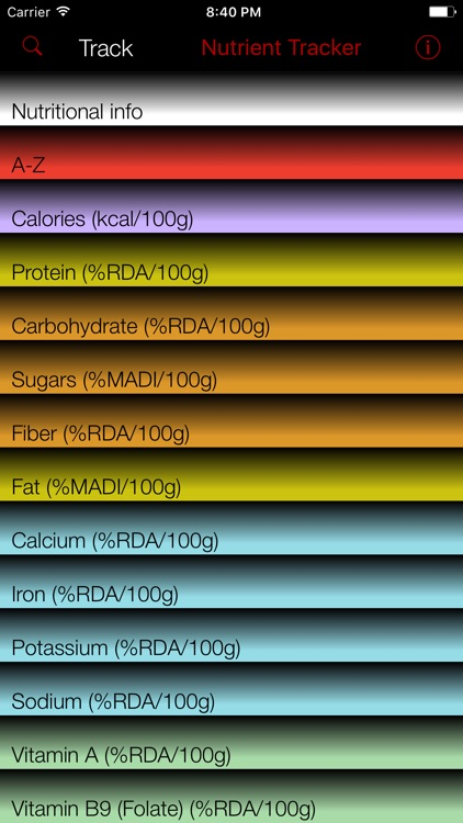 Nutrient Tracker: Fruits screenshot-0