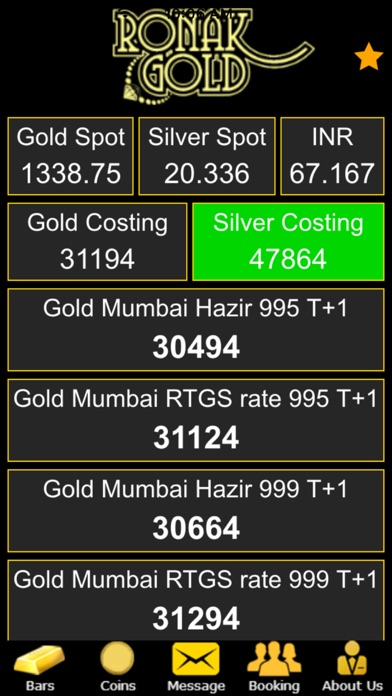 Ronak Gold Bullion Live Rates | App Price Drops
