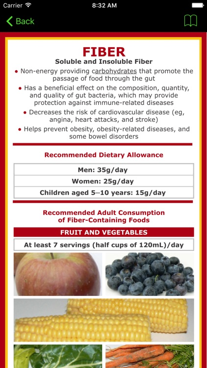 Fiber Counter and Tracker for Healthy Food Diets screenshot-3