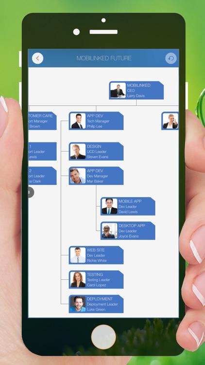 OrgChart - Organization Chart & Contact Management screenshot-0