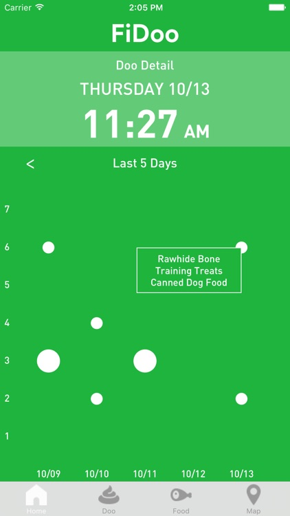 FiDoo: Dog Doo Health Tracking