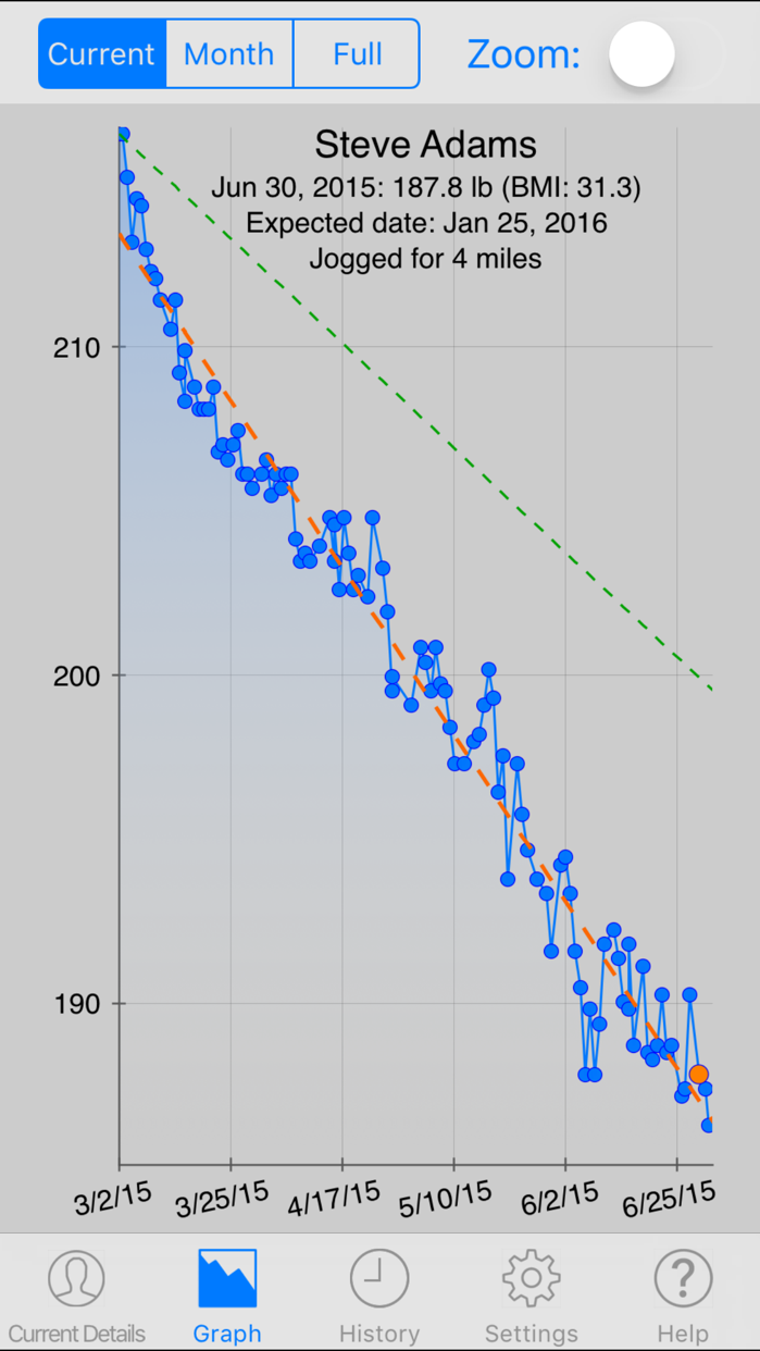 Monitor Your Weight Screenshot