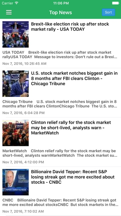 Stock Market Today Pro - Latest News & Updates screenshot-0