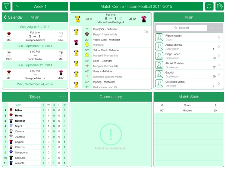 Italian Football Serie A 2015-2016 - Match Centre
