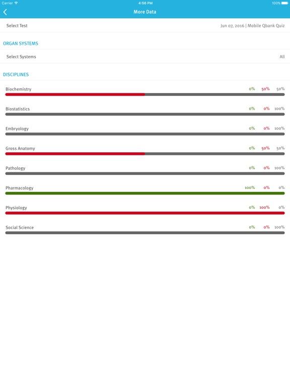 Kaplan USMLE Step 1 Qbank - AppRecs