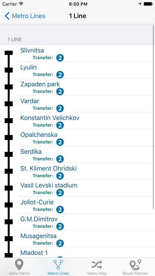 Sofia Metro App 截图