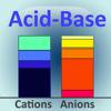 ITDCS Ltd - Acid-Base Calculator アートワーク
