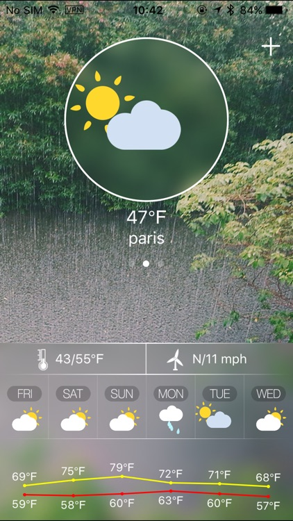 iWeather HD for 7 Days screenshot-0