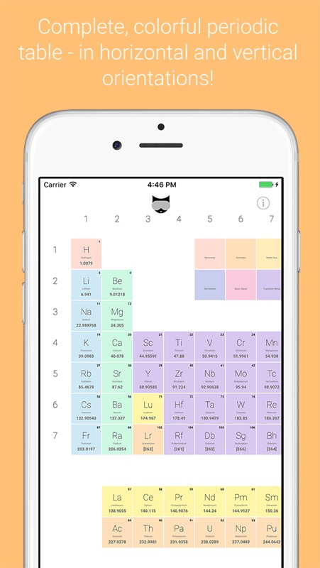 Periodic Table Chemistry For Ap College Premed Online Game Hack And Cheat Gehack Com