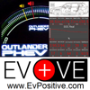 EvBatMon for Mitsubishi Outlander PHEV