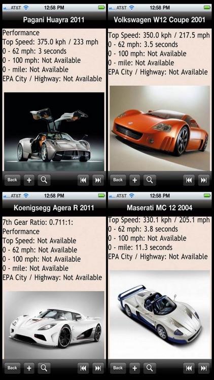 Supercar Encyclopedia