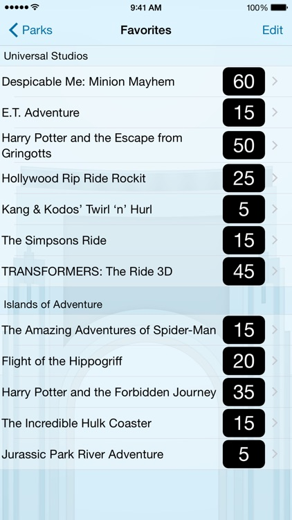 Wait Times for Universal Orlando screenshot-4