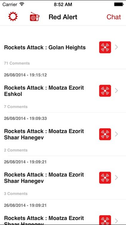 Red Alert : Israel