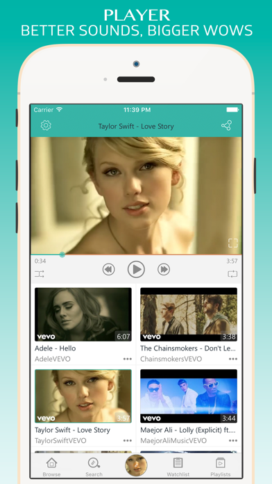 Turbodl - HD Video Music Player & Playlist Manager - Revenue