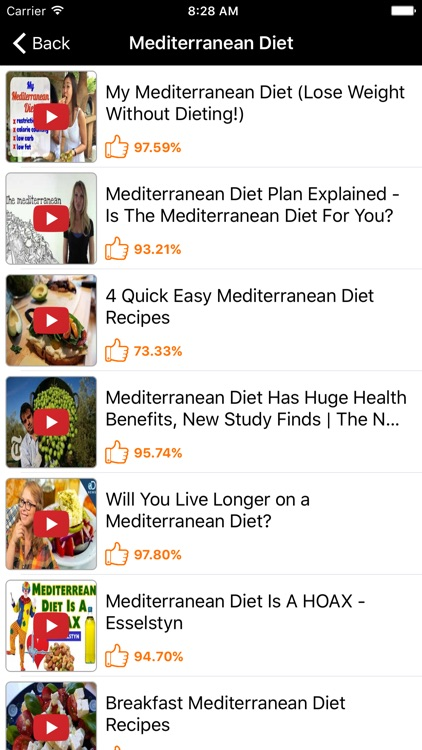 Mediterranean Diet: A Heart Healthy Weight Loss screenshot-3