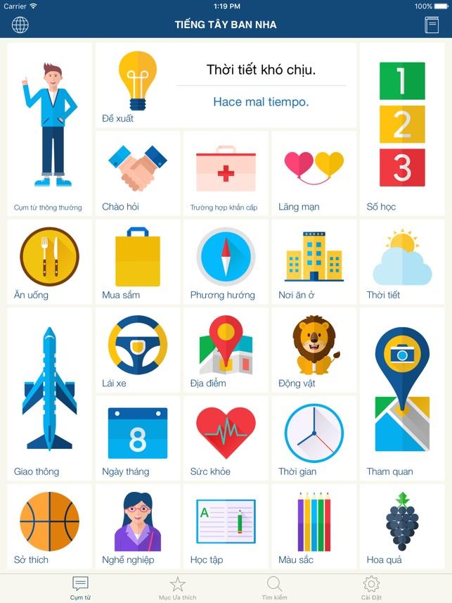 Học tiếng Tây Ban Nha