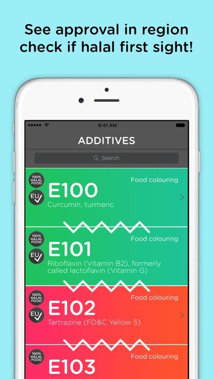 Additives! Food Ingredients screenshot-4