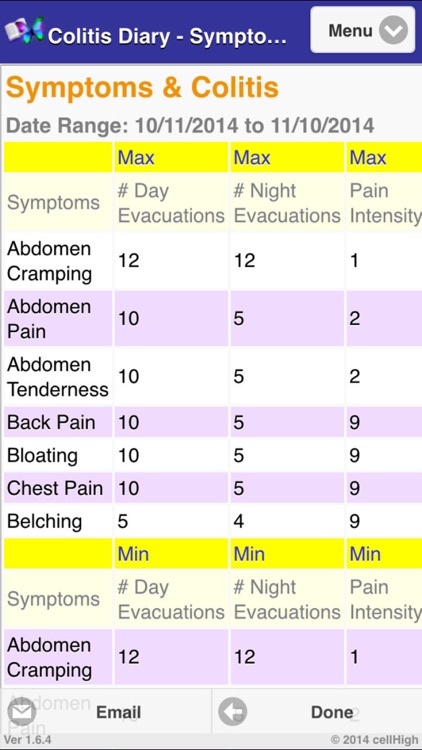 Colitis Diary screenshot-4