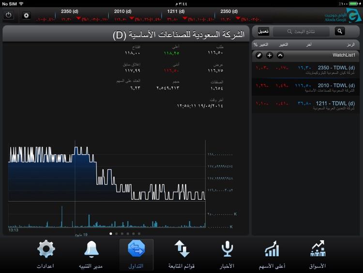 AGC-Tadawul for iPad