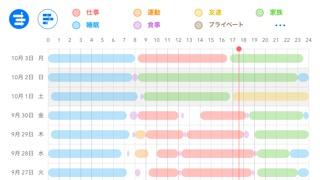 人気アプリ4点セット - やることリスト、タスクボード、行動記録、フォトカレンダーのおすすめ画像1