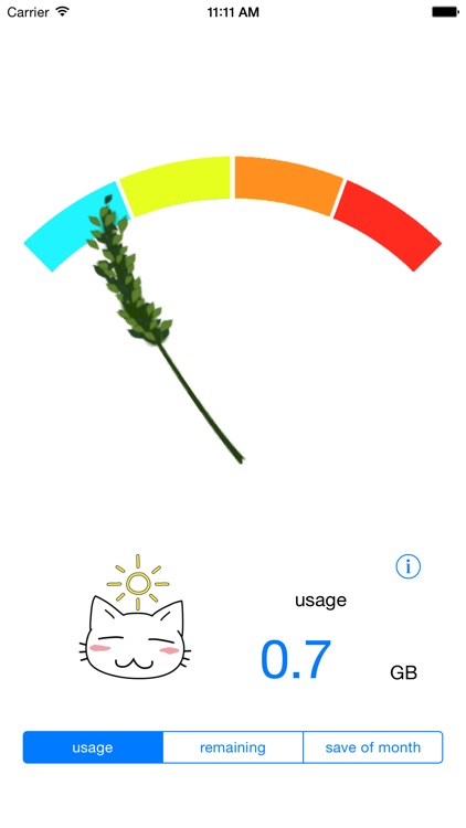 Data Usage Cat screenshot-0