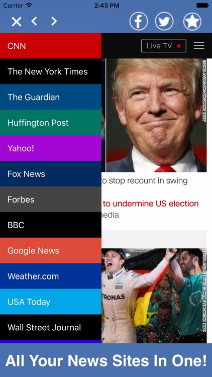 News All In One - Politics, Business, & More!